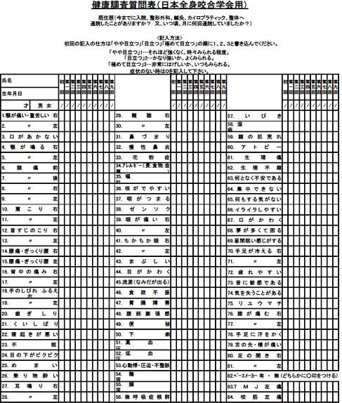 患者様から治療した歯科医師への84項目の通知表